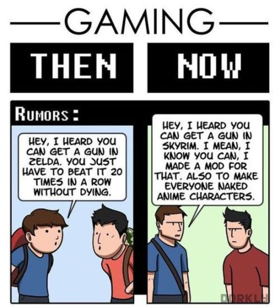 Video Gaming Comparisons of Past vs. Present