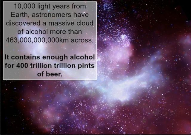 Astonishing Facts about the Universe