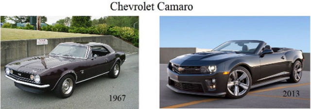 Car Models Back Then and Today