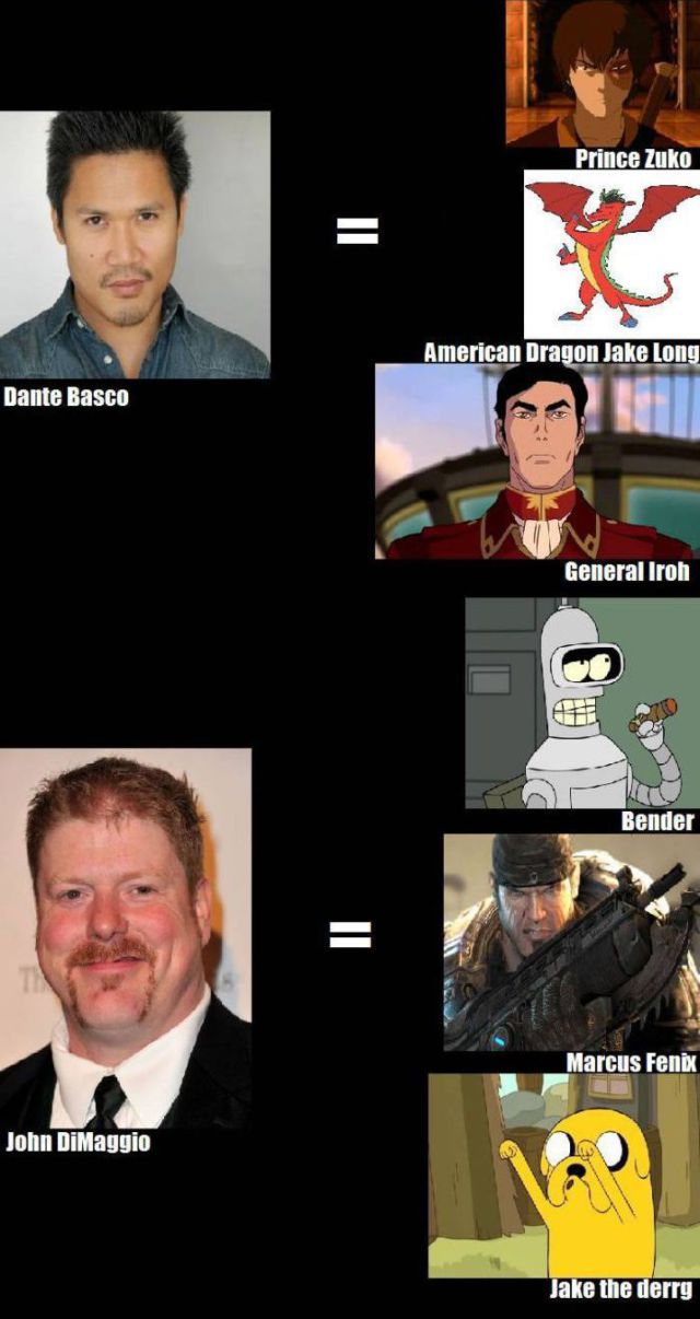The Voices Behind Some Animation and CGI