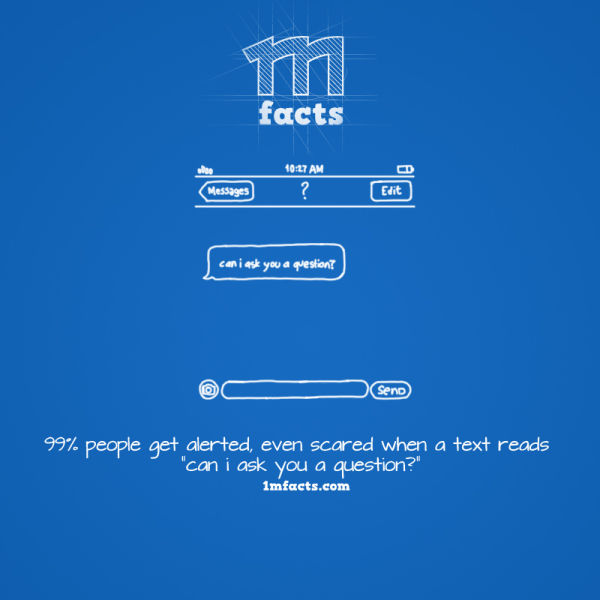 Interesting and original blueprint 1 million FACTS
