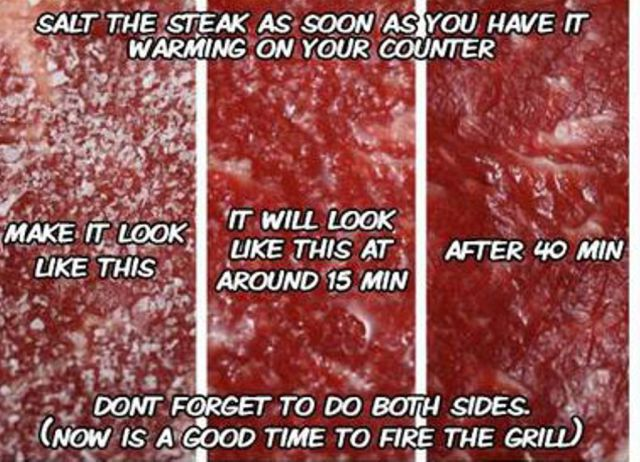 A Man's Guide for Cooking the Perfect Steak