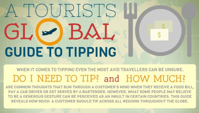 A Tipping Guide for Travellers