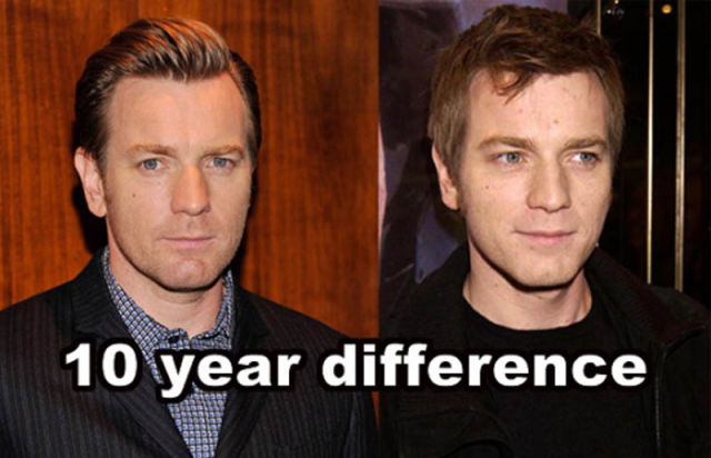 Famous Faces That Haven't Aged a Day