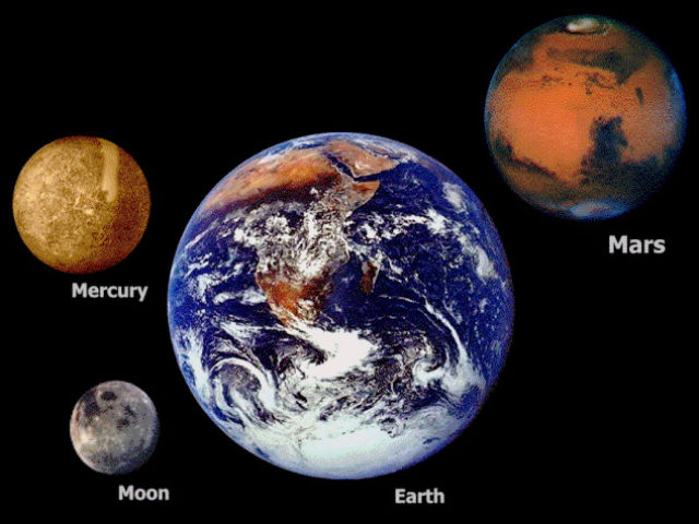 Putting the World in Perspective!