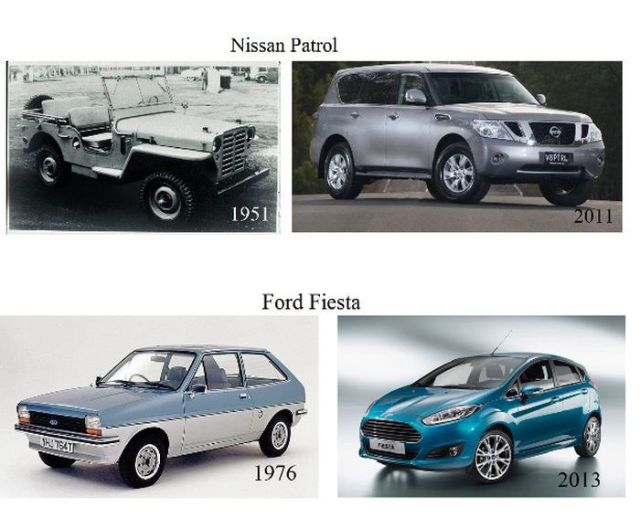 First Generation Cars Compared to Their Modern Equivalents