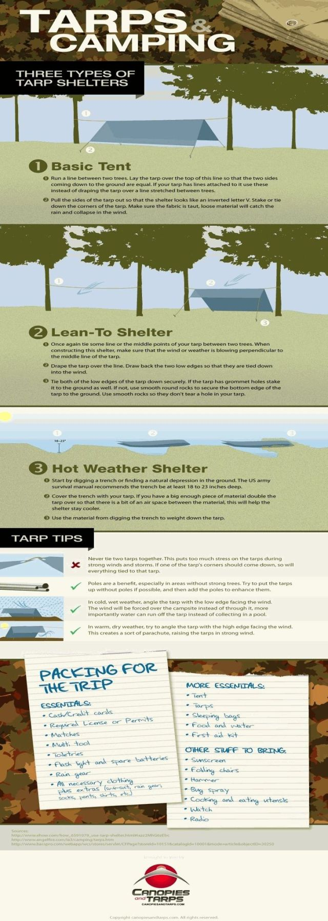The Essential DIY Guide to Camping