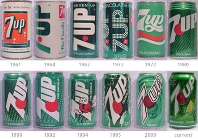 How the Cans of Popular Soda Drinks Have Changed Over Time