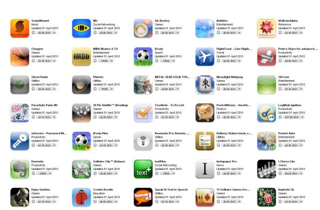 What Is The Significance Of iPad & iPhone Applications Design