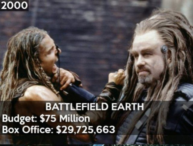 20 Years of Hollywood Box-Office Disasters That Failed Miserably
