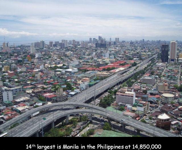 The Most Crowded Cities in the World