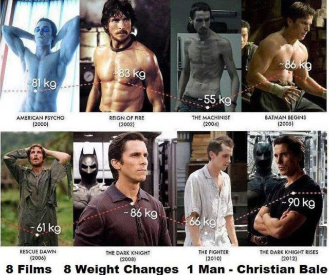 Actors Dramatically Transform Their Bodies for Film Roles