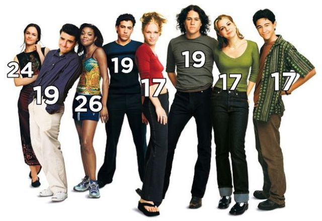 The Real Ages of Actors Who Played Teens in Movies