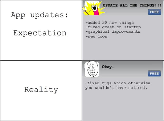 Life in Your Imagination vs Life in Reality