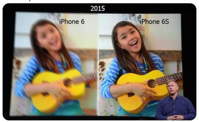 A Comparison of the iPhone Camera Quality Year after Year