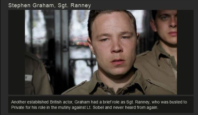 """Catching Up with the """"Band of Brothers"""" Actors Since They Starred in the Show"""
