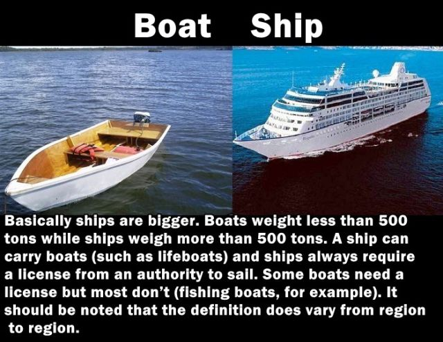 The Most Confusing Differences between Similar Things