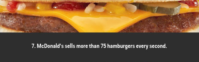 Some Fast Facts about Fast Food Giant McDonald's