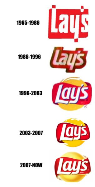 the evolution of company logos over time  19 pics
