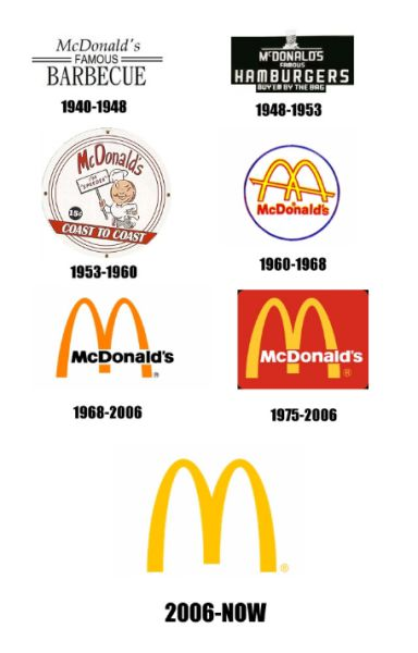 company selection mc donalds wendys essay Nevertheless, these initiatives will probably take some time to take hold we will address these efforts and the company' s mcdonald's corp: a short swot analysis and natural products in the hamburger fast food category, mcdonald's primarily competes with burger king and wendy.