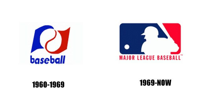 The Evolution of Company Logos over Time