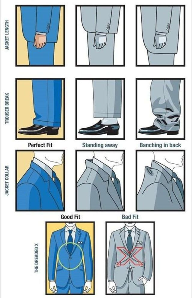 The Ultimate Style Guide for Real Men