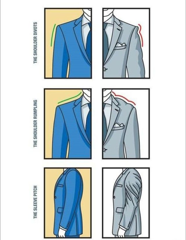 The Ultimate Style Guide For Real Men 4 Pics