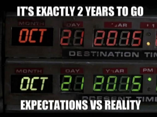 Movie Predictions of the Future vs. the Future in Reality