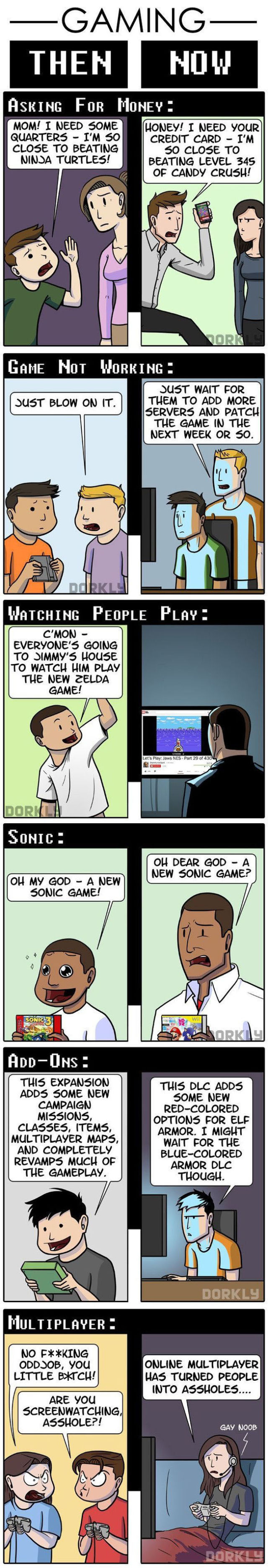 A Review of Gaming from the Past and Present