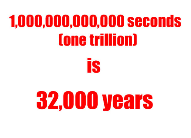 Mind-blowing Time-Related Facts That You Will Struggle to Believe