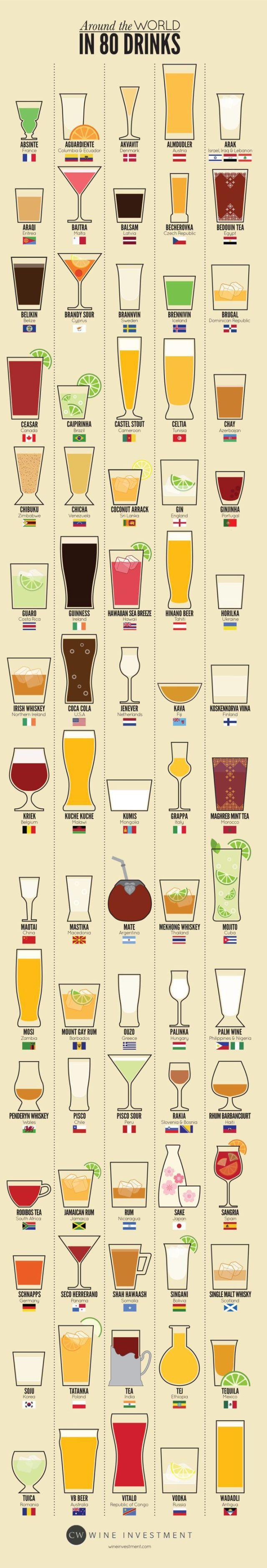 80 Signature Drinks from Around the World