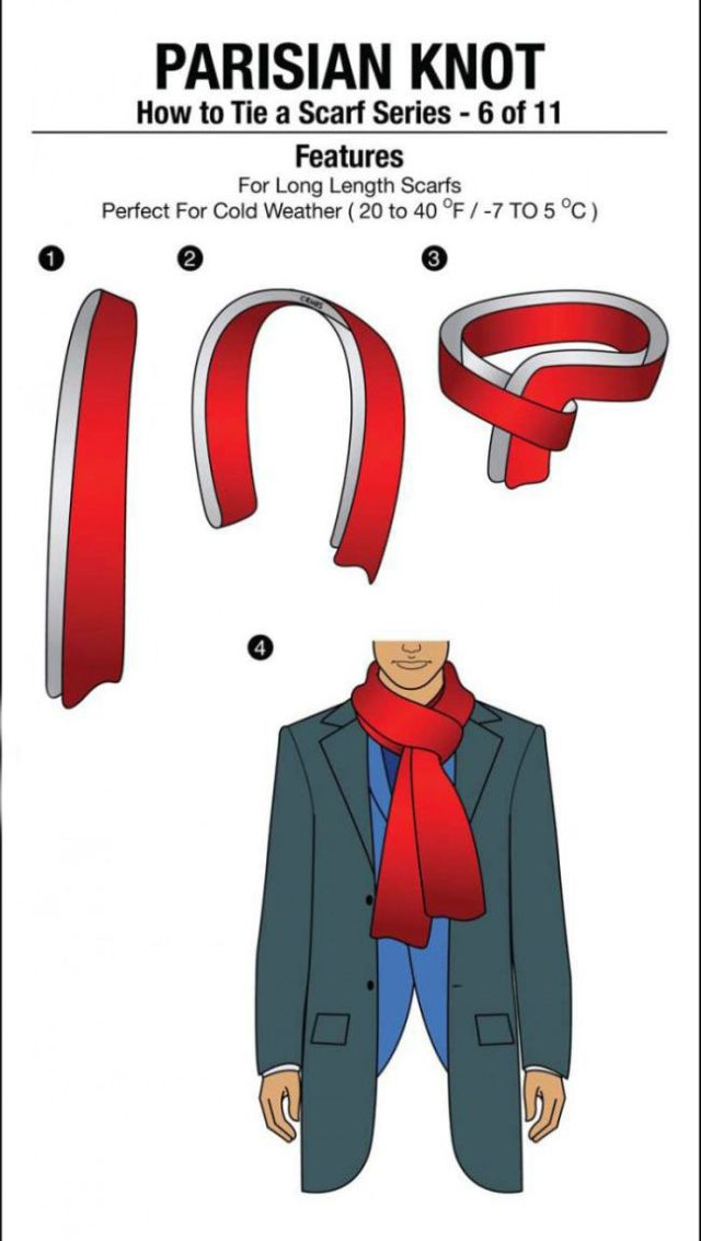 Some Ideas on Tying a Scarf
