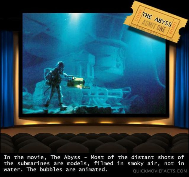 Great General Facts about Top Drama Films
