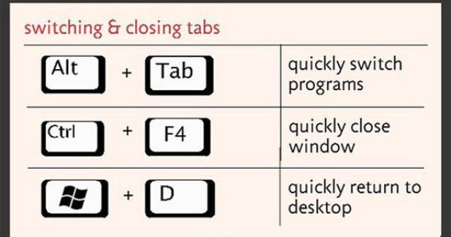 Useful Keyboard Shortcuts That Everyone Needs to Learn Now
