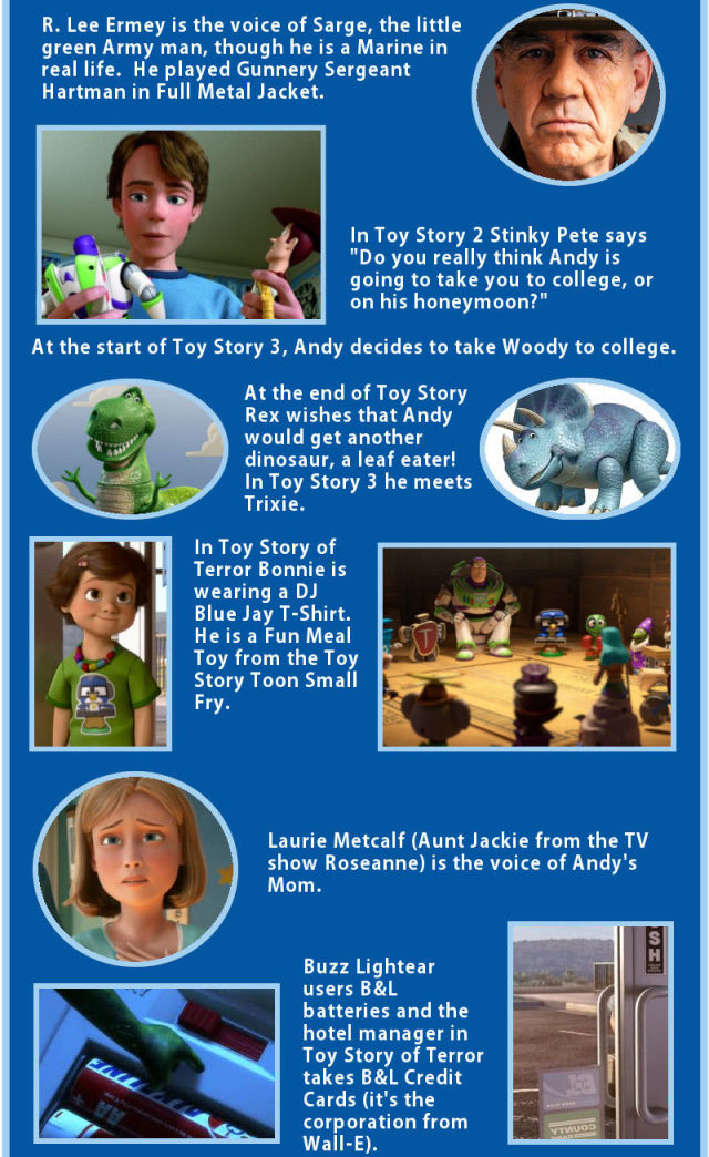 "Little-Known Facts and Interesting Trivia about ""Toy Story"""
