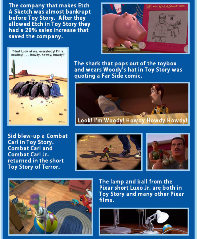 """Little-Known Facts and Interesting Trivia about """"Toy Story"""""""