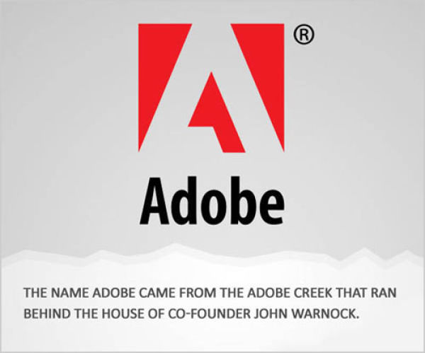 Where the Big Brands Names Come From