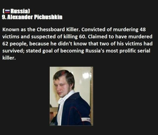Serial Killers Who Have the Most Victims Ever