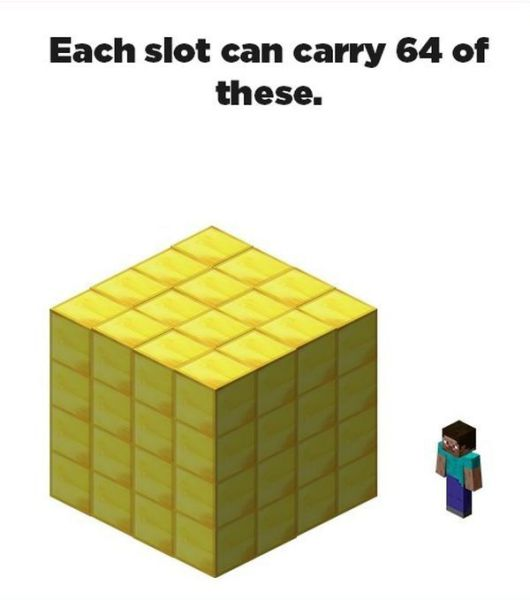 Minecraft Logic Works Differently Than Normal Logic