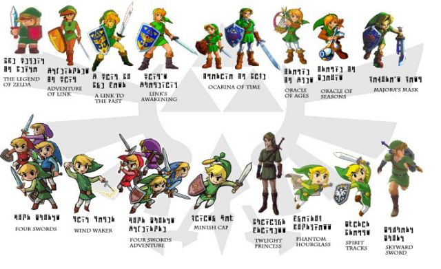 The Evolution of Video Game Characters throughout the Years
