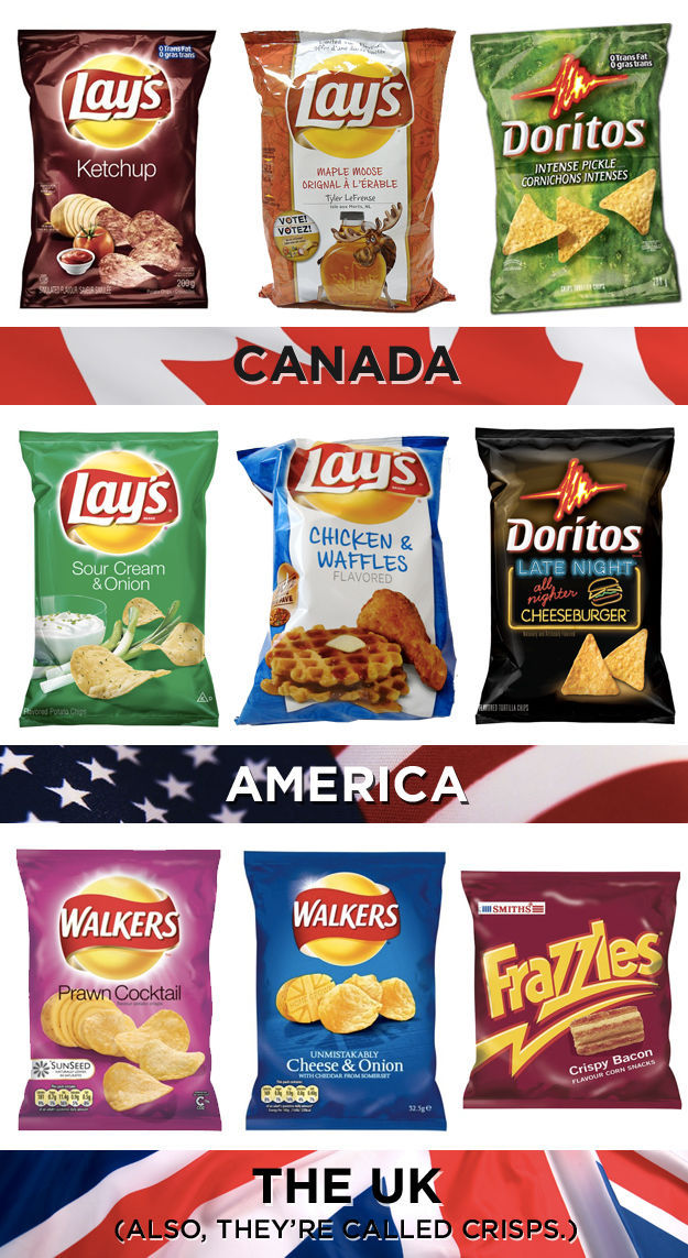 Similar Things That The Us  Uk And Canada Don U2019t Agree On