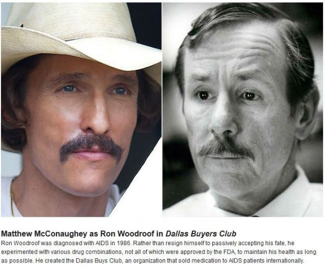 Oscar Nominated Actors Look Similar to Their Characters in Real-Life
