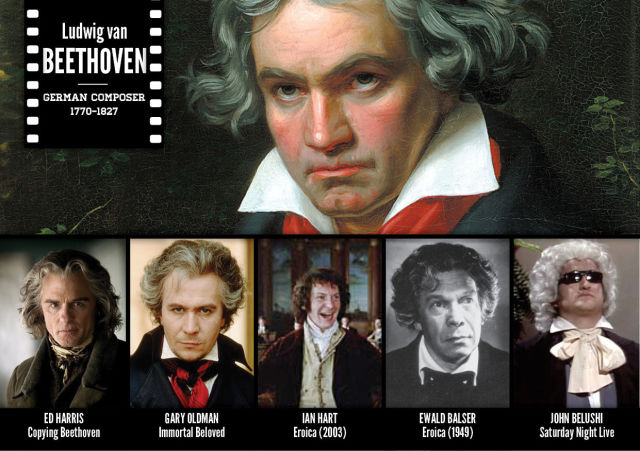 Famous Historical Figures Portrayed in Film and TV