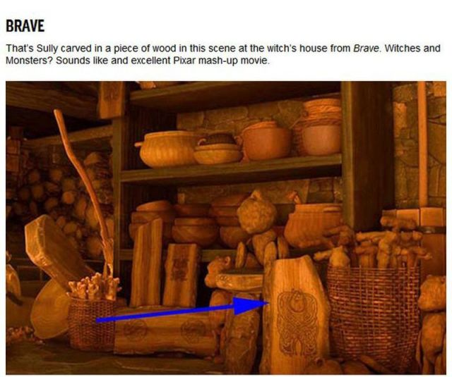 Have You Ever Spotted the Hidden References in Pixar Films?