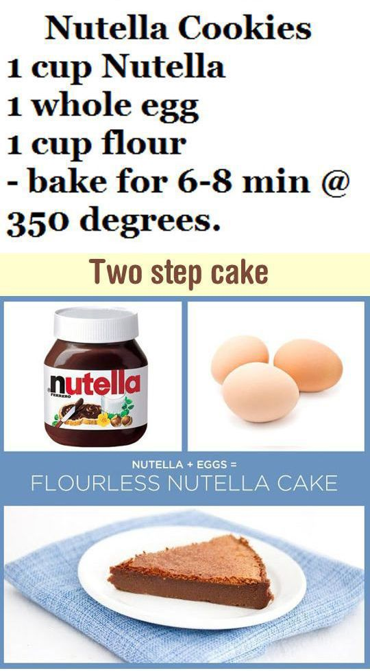 Delicious Uses for Nutella