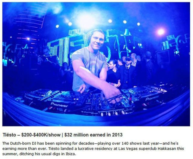What DJ's Actually Earn for Gigs