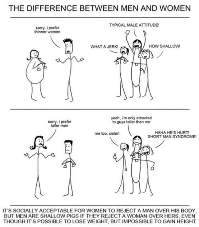 The Many Ways That Men and Women are Different