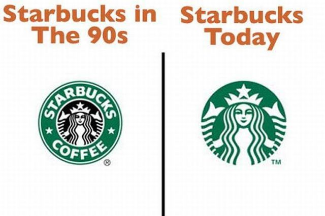 Illustrative Pics Show How Different Life Is Now Compared to the 90s