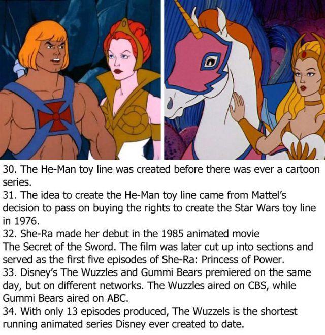 Fun Trivia about 80s Cartoons