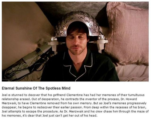 Mindblowing Movies That Will Make You Think